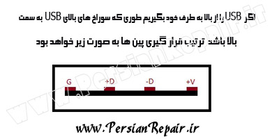 usb-pin-PersianRepair