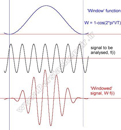 نمونه ی سیگنال-4
