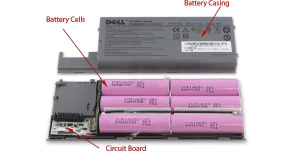 معرفی ، طرز استفاده ، نگهداری بهینه و تعمیر انواع باتری های لپ تاپ